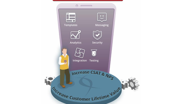 Anexinet Mobile Customer Self-Service Platform