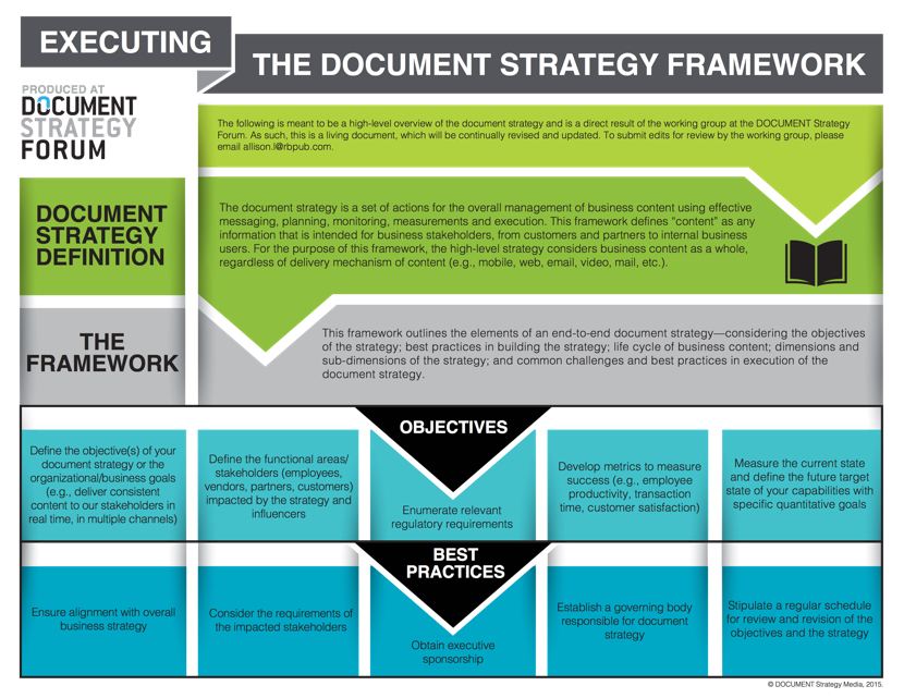 executing the document strategy framework document strategy media