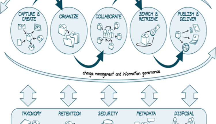 Document_Life_Cycle_Diagram